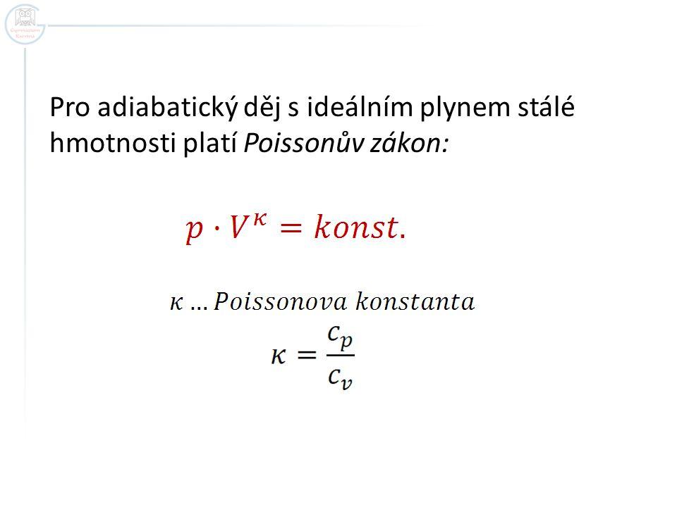 Pro adiabatický děj s ideálním plynem stálé hmotnosti platí Poissonův zákon: