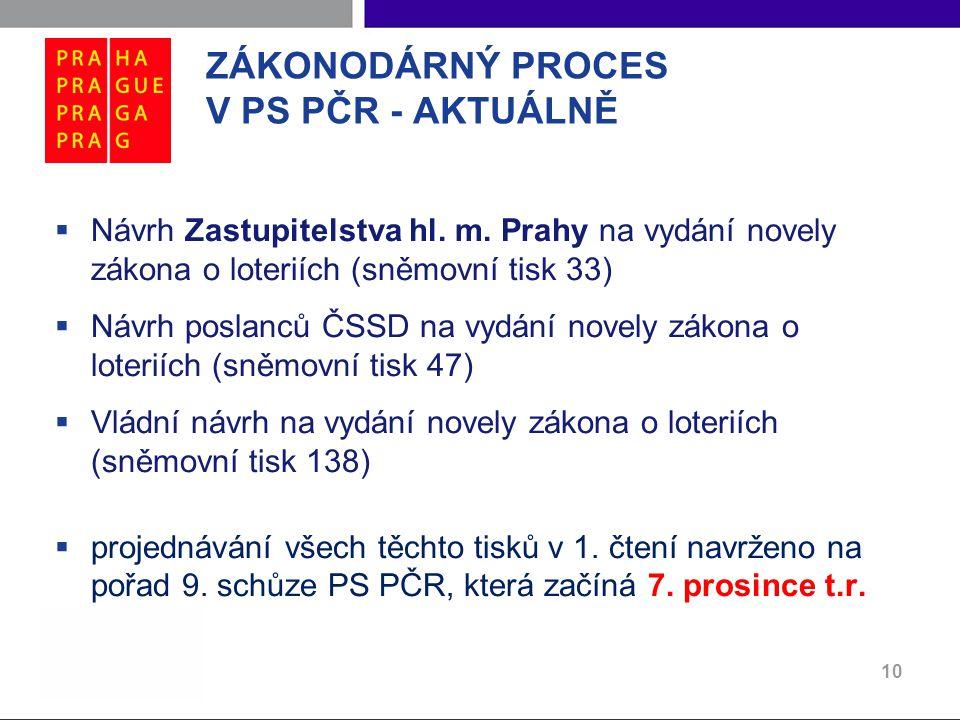 ZÁKONODÁRNÝ PROCES V PS PČR - AKTUÁLNĚ  Návrh Zastupitelstva hl. m. Prahy na vydání novely zákona o loteriích (sněmovní tisk 33)  Návrh poslanců ČSS