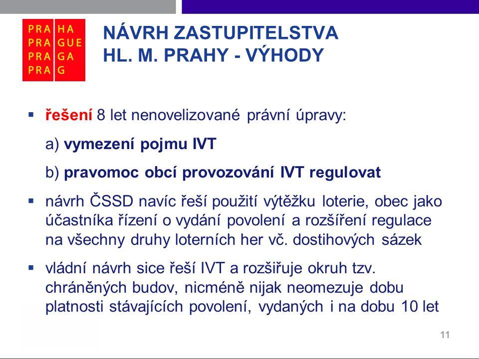 NÁVRH ZASTUPITELSTVA HL. M. PRAHY - VÝHODY  řešení 8 let nenovelizované právní úpravy: a) vymezení pojmu IVT b) pravomoc obcí provozování IVT regulov