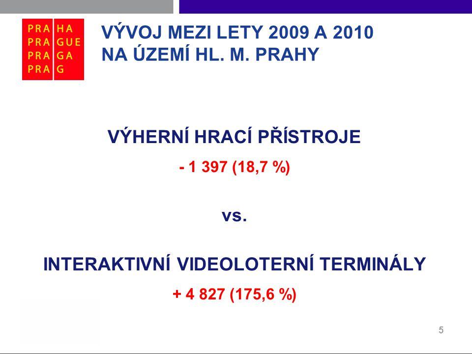 VÝVOJ MEZI LETY 2009 A 2010 NA ÚZEMÍ HL. M. PRAHY VÝHERNÍ HRACÍ PŘÍSTROJE - 1 397 (18,7 %) vs. INTERAKTIVNÍ VIDEOLOTERNÍ TERMINÁLY + 4 827 (175,6 %) 5