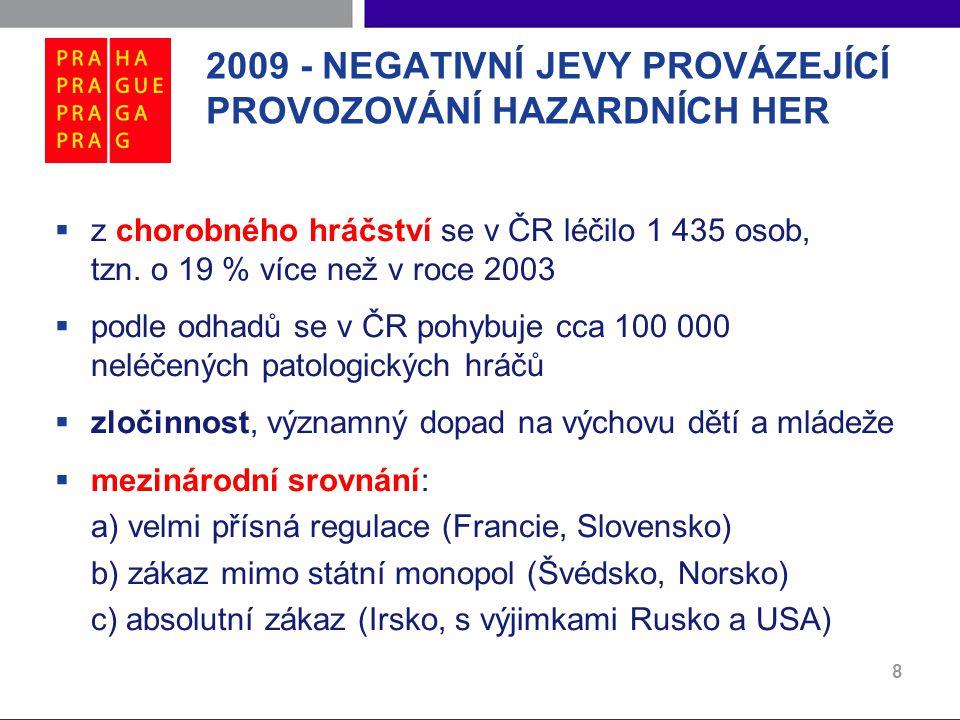 2009 - NEGATIVNÍ JEVY PROVÁZEJÍCÍ PROVOZOVÁNÍ HAZARDNÍCH HER  z chorobného hráčství se v ČR léčilo 1 435 osob, tzn. o 19 % více než v roce 2003  pod