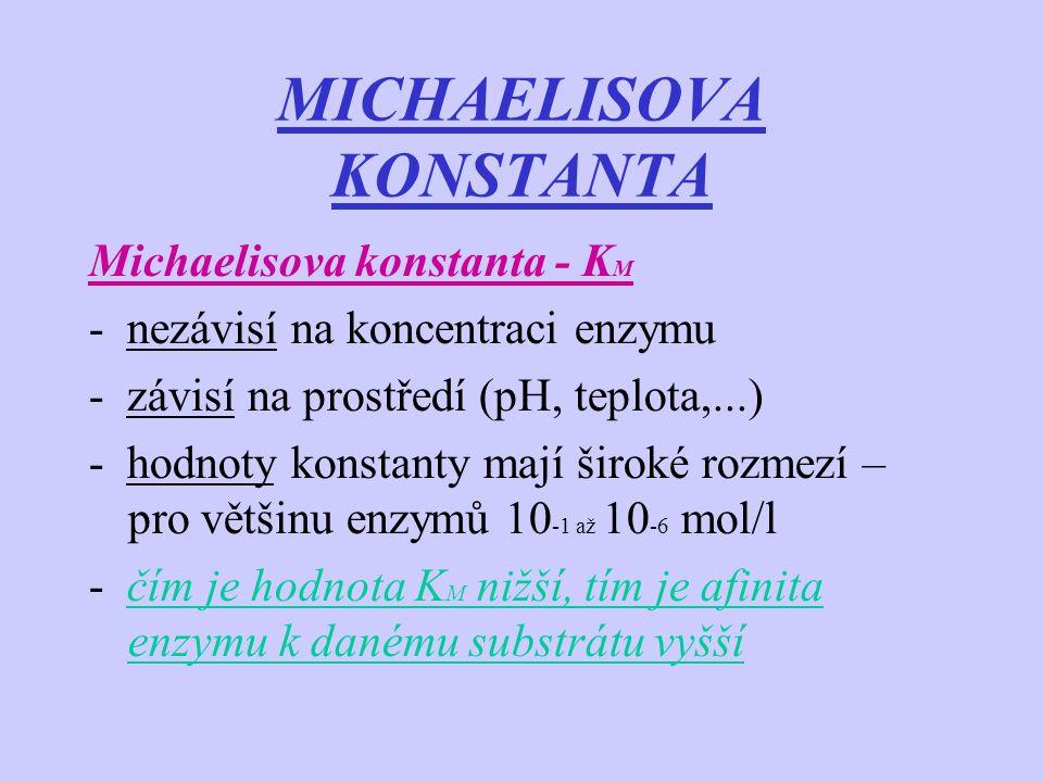 MICHAELISOVA KONSTANTA Michaelisova konstanta - K M - nezávisí na koncentraci enzymu - závisí na prostředí (pH, teplota,...) - hodnoty konstanty mají