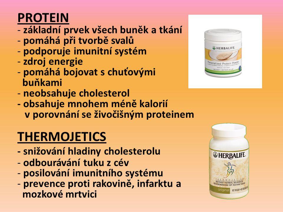 PROTEIN - základní prvek všech buněk a tkání - pomáhá při tvorbě svalů - podporuje imunitní systém - zdroj energie - pomáhá bojovat s chuťovými buňkami - neobsahuje cholesterol - obsahuje mnohem méně kalorií v porovnání se živočišným proteinem THERMOJETICS - snižování hladiny cholesterolu - odbourávání tuku z cév - posilování imunitního systému - prevence proti rakovině, infarktu a mozkové mrtvici