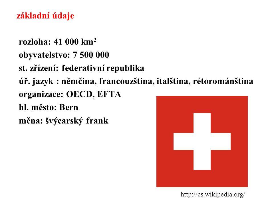 poloha – výhodná na západě střední Evropy http://mapaonline.cz/