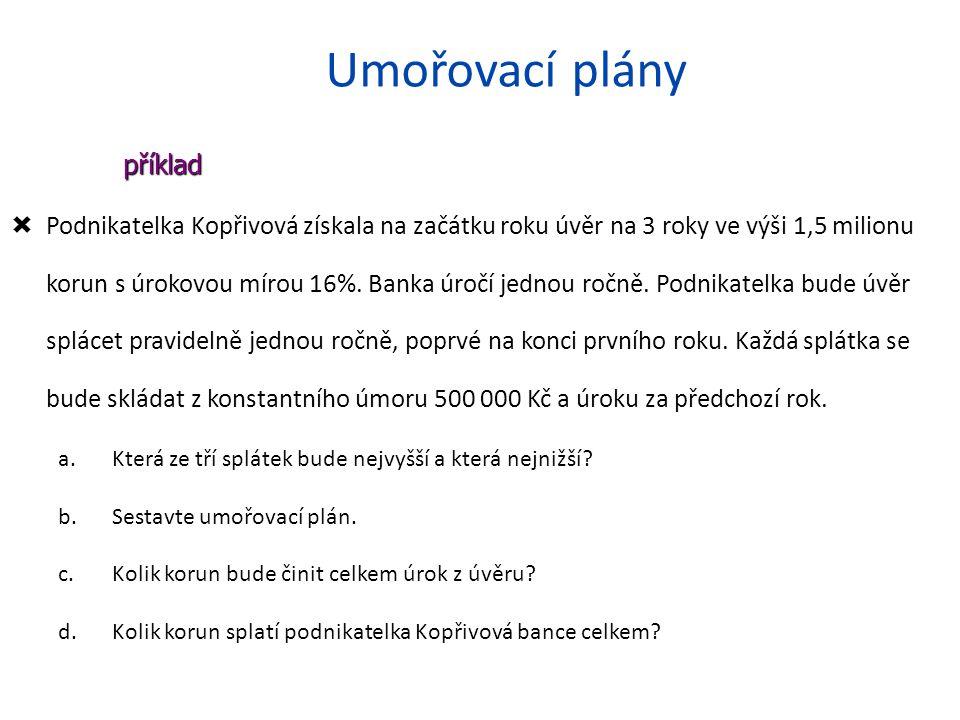 Umořovací plány  Podnikatelka Kopřivová získala na začátku roku úvěr na 3 roky ve výši 1,5 milionu korun s úrokovou mírou 16%.