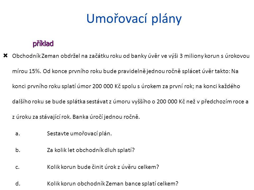 Umořovací plány  Obchodník Zeman obdržel na začátku roku od banky úvěr ve výši 3 miliony korun s úrokovou mírou 15%.