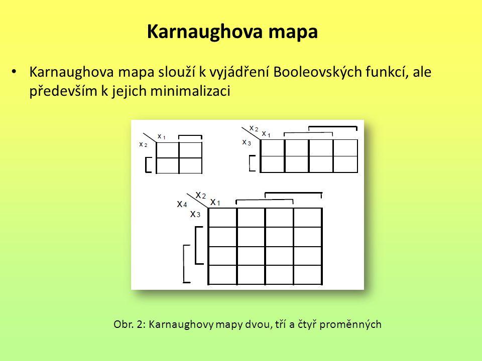 Karnaughova mapa Karnaughova mapa slouží k vyjádření Booleovských funkcí, ale především k jejich minimalizaci Obr.