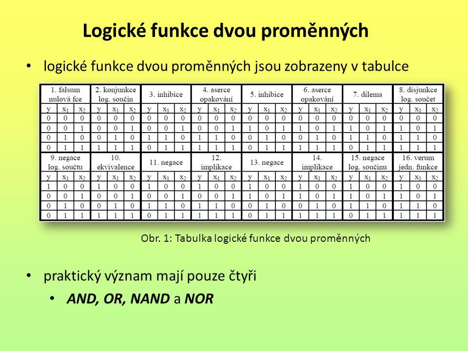 Logické funkce dvou proměnných logické funkce dvou proměnných jsou zobrazeny v tabulce praktický význam mají pouze čtyři AND, OR, NAND a NOR Obr.