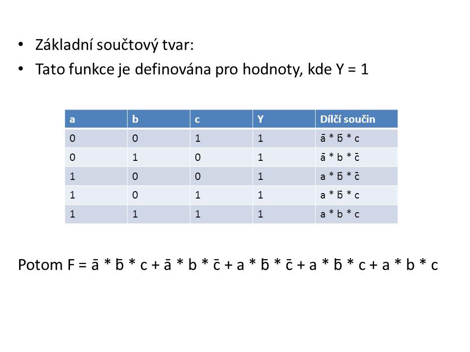 Základní součtový tvar: Tato funkce je definována pro hodnoty, kde Y = 1 Potom F = ā * b̄ * c + ā * b * c̄ + a * b̄ * c̄ + a * b̄ * c + a * b * c abcYDílčí součin 0011ā * b̄ * c 0101ā * b * c̄ 1001a * b̄ * c̄ 1011a * b̄ * c 1111a * b * c