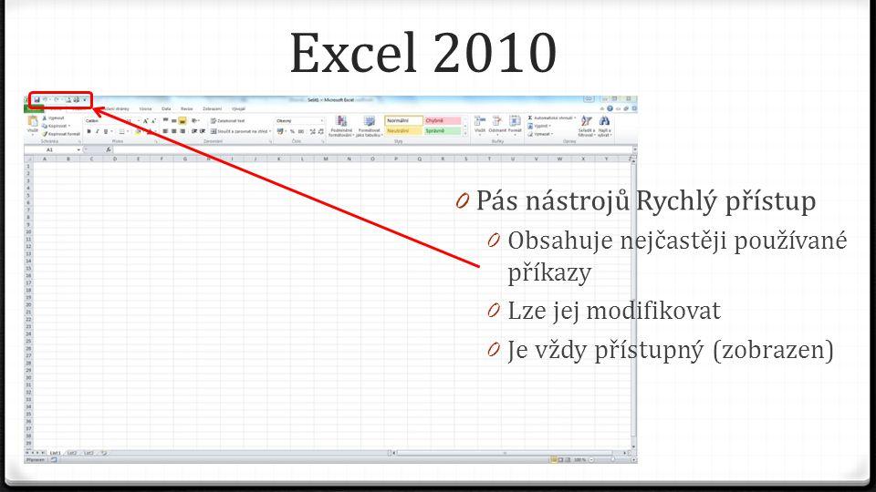 Excel 2010 0 Pás nástrojů Rychlý přístup 0 Obsahuje nejčastěji používané příkazy 0 Lze jej modifikovat 0 Je vždy přístupný (zobrazen)