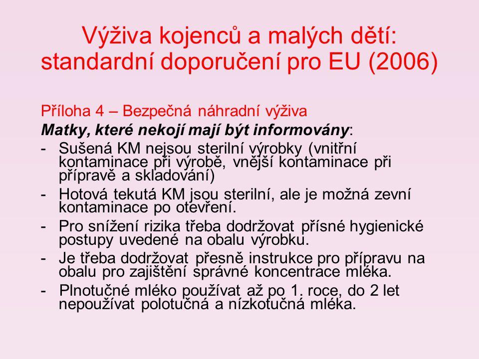 Výživa kojenců a malých dětí: standardní doporučení pro EU (2006) Příloha 4 – Bezpečná náhradní výživa Matky, které nekojí mají být informovány: -Sušená KM nejsou sterilní výrobky (vnitřní kontaminace při výrobě, vnější kontaminace při přípravě a skladování) -Hotová tekutá KM jsou sterilní, ale je možná zevní kontaminace po otevření.