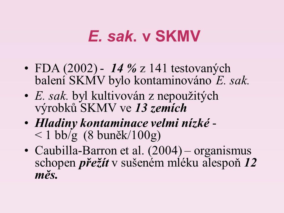 E.sak. v SKMV FDA (2002) - 14 % z 141 testovaných balení SKMV bylo kontaminováno E.