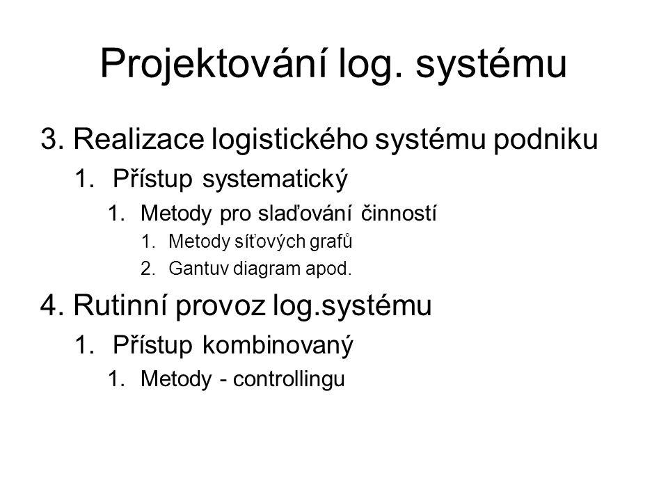 Projektování log. systému 3. Realizace logistického systému podniku 1.Přístup systematický 1.Metody pro slaďování činností 1.Metody síťových grafů 2.G