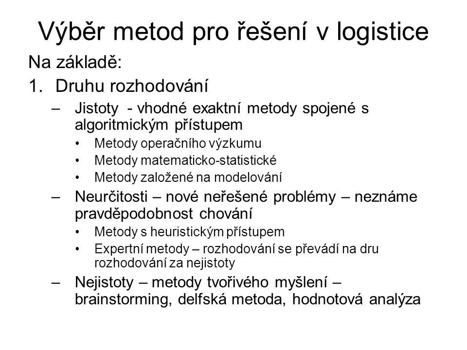 Výběr metod pro řešení v logistice Na základě: 1.Druhu rozhodování –Jistoty - vhodné exaktní metody spojené s algoritmickým přístupem Metody operačníh