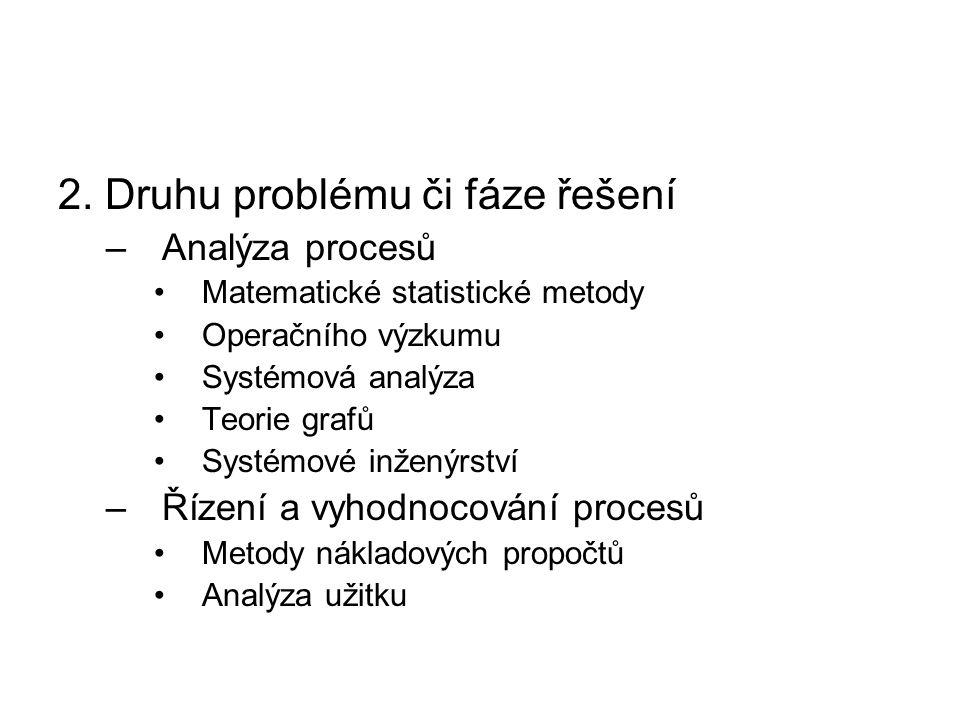2. Druhu problému či fáze řešení –Analýza procesů Matematické statistické metody Operačního výzkumu Systémová analýza Teorie grafů Systémové inženýrst