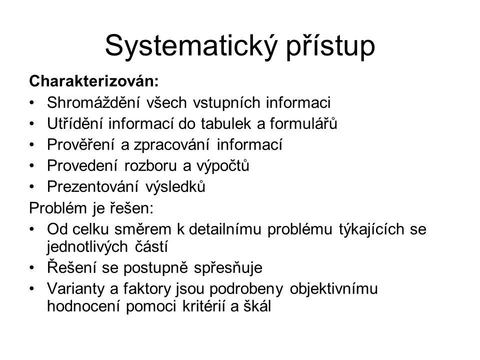 Systematický přístup Charakterizován: Shromáždění všech vstupních informaci Utřídění informací do tabulek a formulářů Prověření a zpracování informací