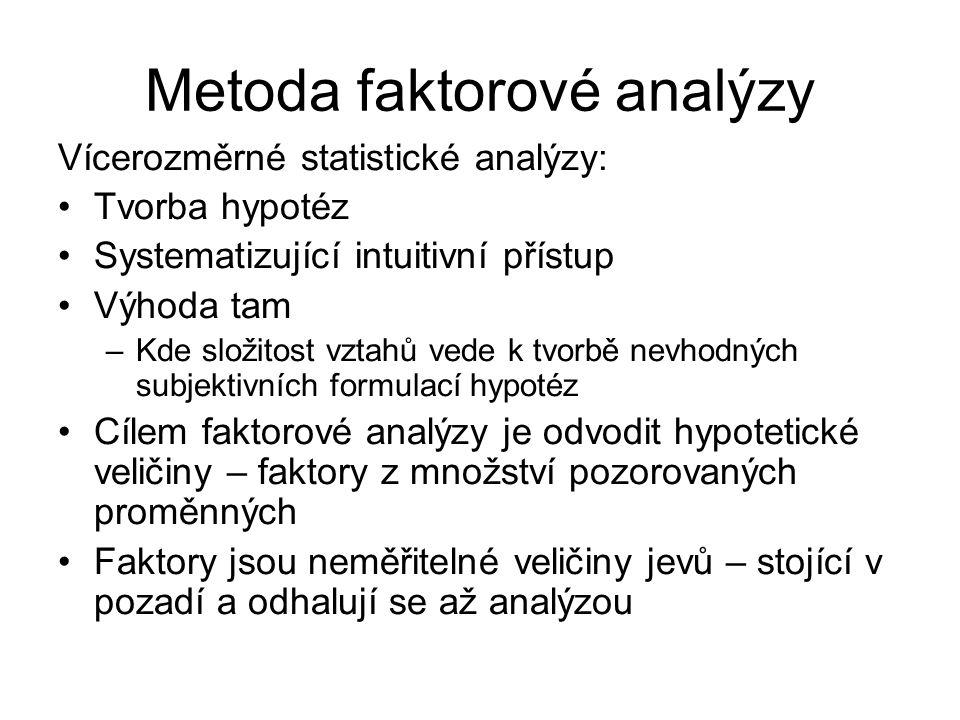 Zkoumáme jaká je nejjednodušší struktura která dostatečně přesně reprodukuje a vysvětluje daný jev (data) Výsledkem faktorové analýzy jsou faktorové matice –Řádky - pozorované jevy –Sloupce - faktory –Jednotlivé hodnoty udávají, do jaké míry je ten jev vysvětlen společným faktorem – většinou se pozorovaný jev dá vysvětli více společnými faktory –Využívá se korelační matice