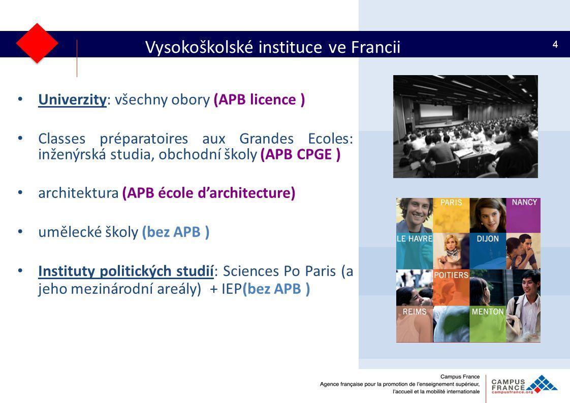 4 Vysokoškolské instituce ve Francii Univerzity: všechny obory (APB licence ) Classes préparatoires aux Grandes Ecoles: inženýrská studia, obchodní školy (APB CPGE ) architektura (APB école d'architecture) umělecké školy (bez APB ) Instituty politických studií: Sciences Po Paris (a jeho mezinárodní areály) + IEP(bez APB )