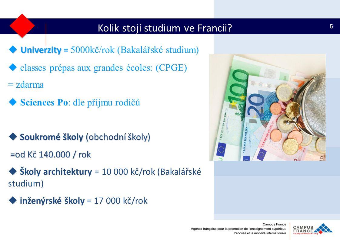 5 Kolik stojí studium ve Francii.