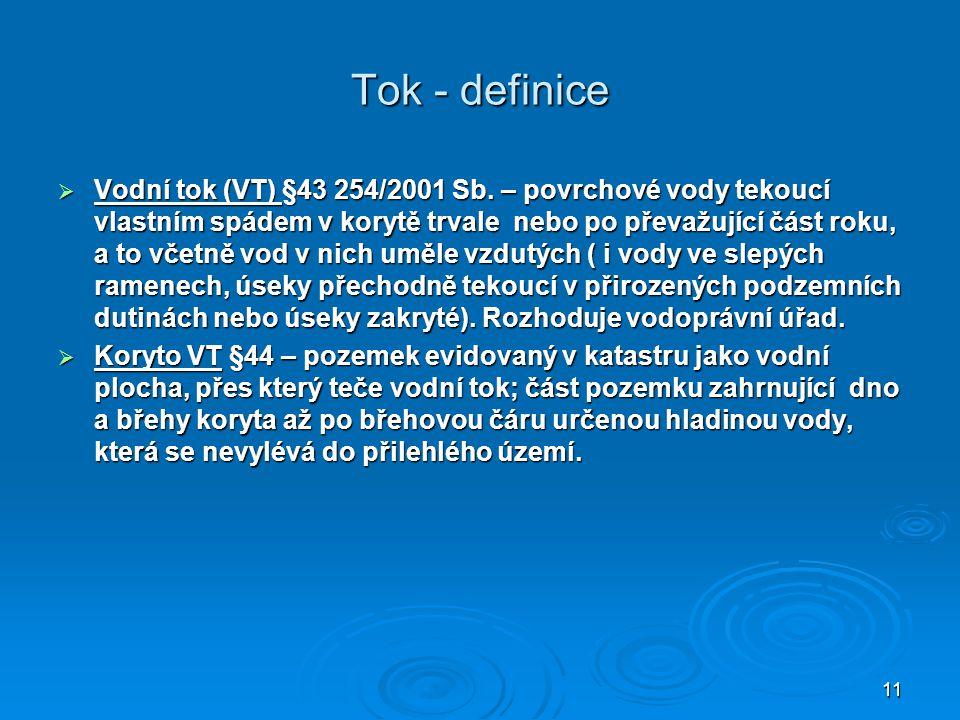11 Tok - definice  Vodní tok (VT) §43 254/2001 Sb. – povrchové vody tekoucí vlastním spádem v korytě trvale nebo po převažující část roku, a to včetn