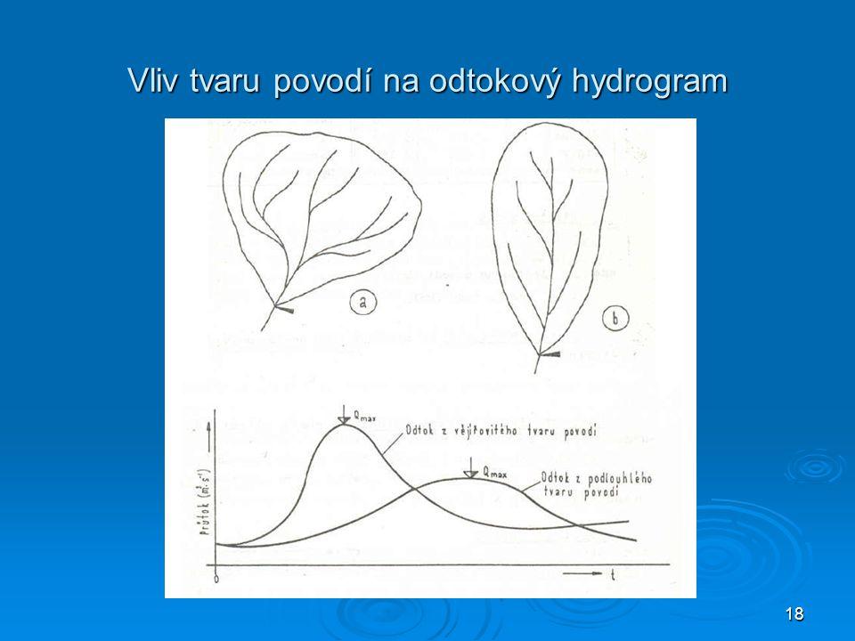 18 Vliv tvaru povodí na odtokový hydrogram