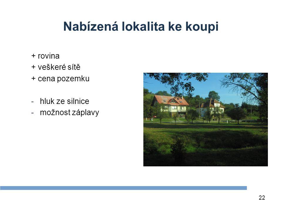 22 Nabízená lokalita ke koupi + rovina + veškeré sítě + cena pozemku -hluk ze silnice -možnost záplavy