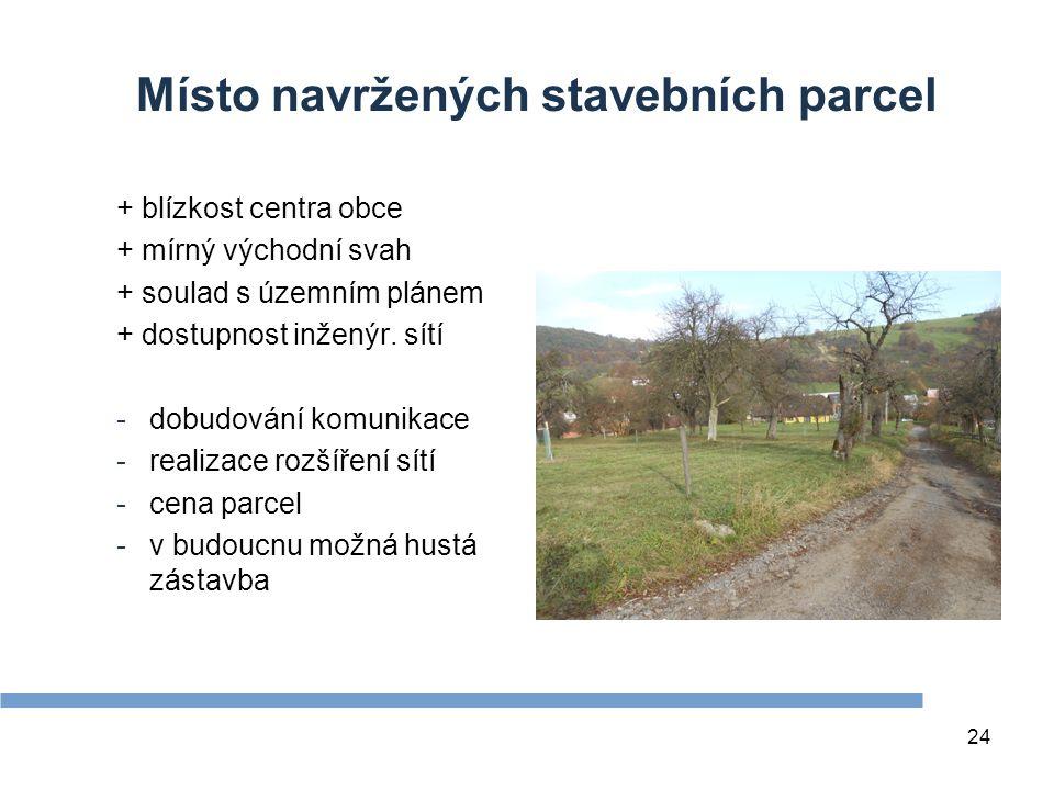 24 Místo navržených stavebních parcel + blízkost centra obce + mírný východní svah + soulad s územním plánem + dostupnost inženýr.