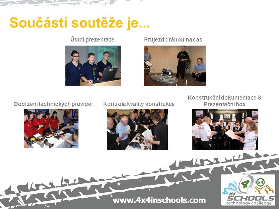 www.4x4inschools.com Součástí soutěže je... Průjezd dráhou na časÚstní prezentace Konstrukční dokumentace & Prezentační box Dodržení technických pravi