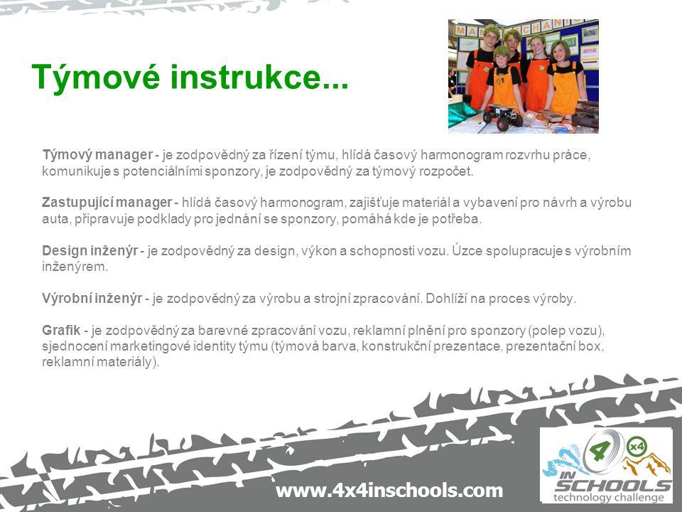 www.4x4inschools.com Týmové instrukce... Týmový manager - je zodpovědný za řízení týmu, hlídá časový harmonogram rozvrhu práce, komunikuje s potenciál