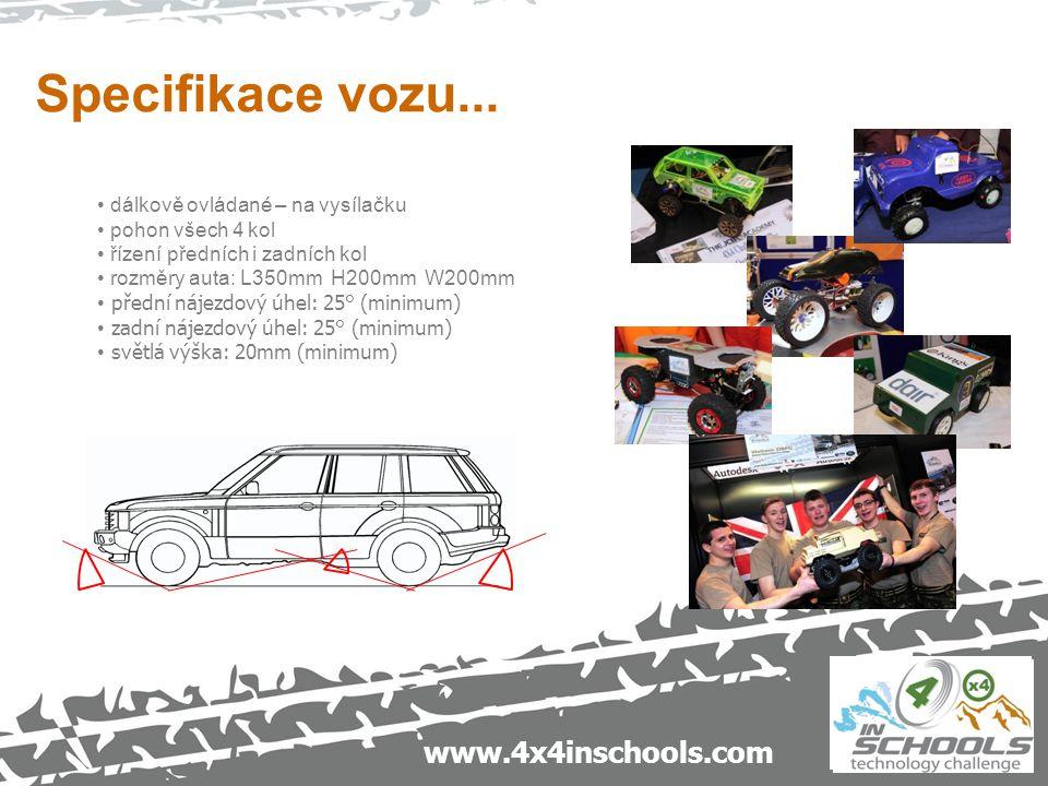 www.4x4inschools.com Specifikace vozu... dálkově ovládané – na vysílačku pohon všech 4 kol řízení předních i zadních kol rozměry auta: L350mm H200mm W