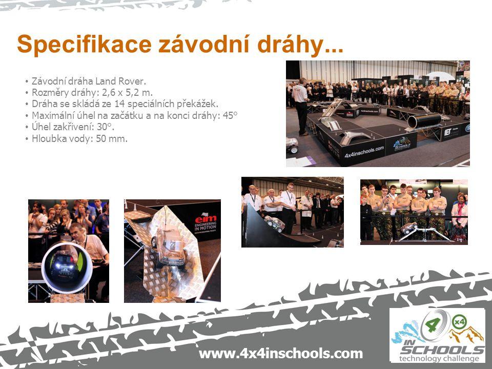 www.4x4inschools.com Specifikace závodní dráhy... Závodní dráha Land Rover. Rozměry dráhy: 2,6 x 5,2 m. Dráha se skládá ze 14 speciálních překážek. Ma