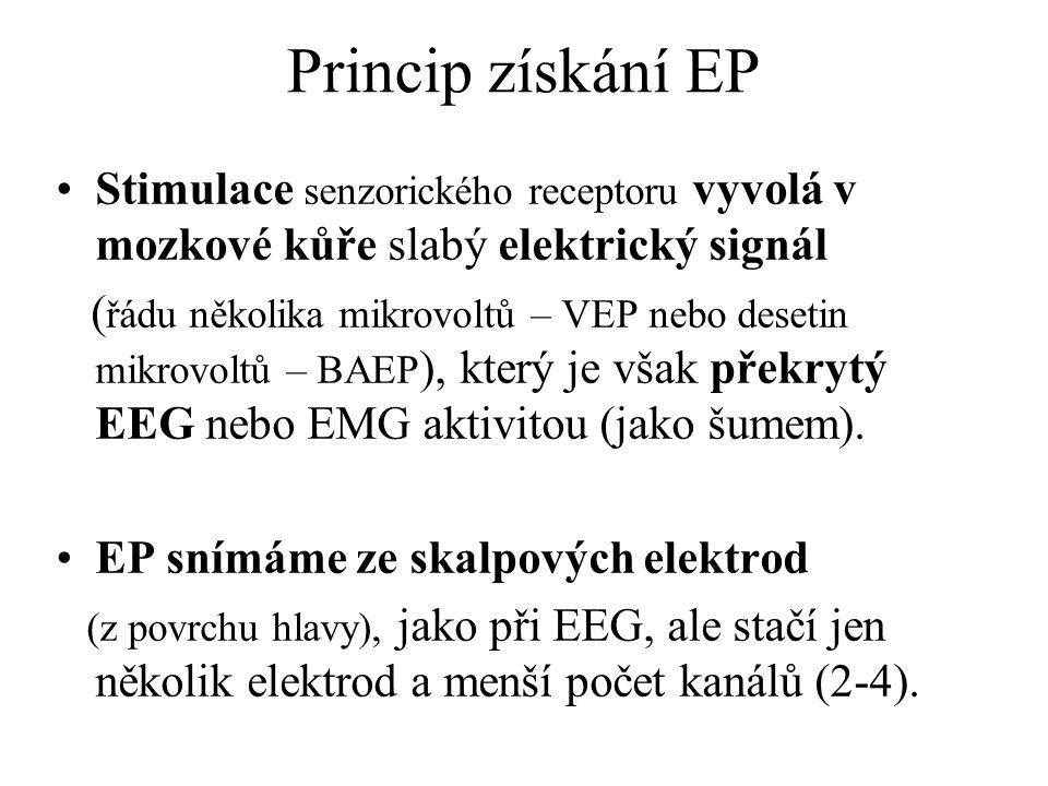 Princip získání EP Ve skutečnosti registrujeme směs EP a spontánní aktivity – EEG (která má mnohem vyšší amplitudu).