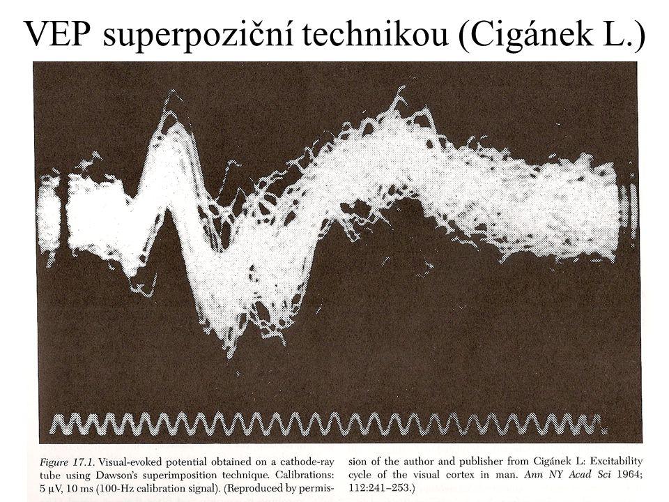 Zprůměrnění EP zprůměrňovač sumuje a zprůměrní vzorky elektrické aktivity, snímané v konstantní době od podnětu (stimulus může spustit zprůměrňování) EP jsou časově vázané na podnět, polarita evokované aktivity je vždy stejná, proto se zvýrazní, sumují náhodná aktivita (EEG) se potlačí je nutné zprůměrnit stovky až tisíce odpovědí podle délky zprůměrněného časového úseku jsou EP: –časné (krátkolatentní) - BAEP –střednělatentní –pozdní (dlouholatentní) - VEP