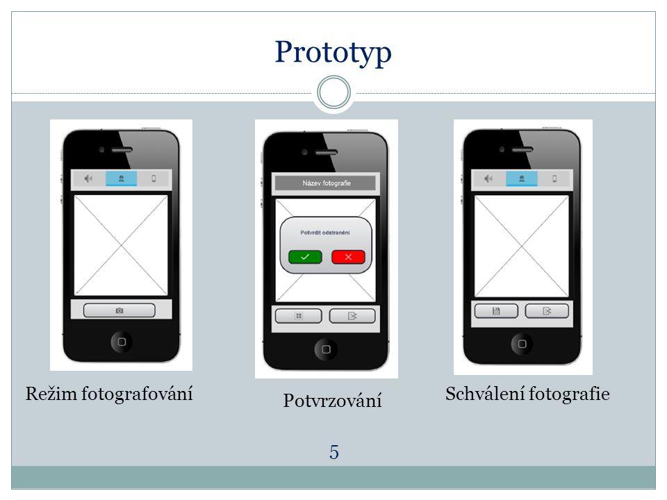 Prototyp 5 Režim fotografováníSchválení fotografie Potvrzování