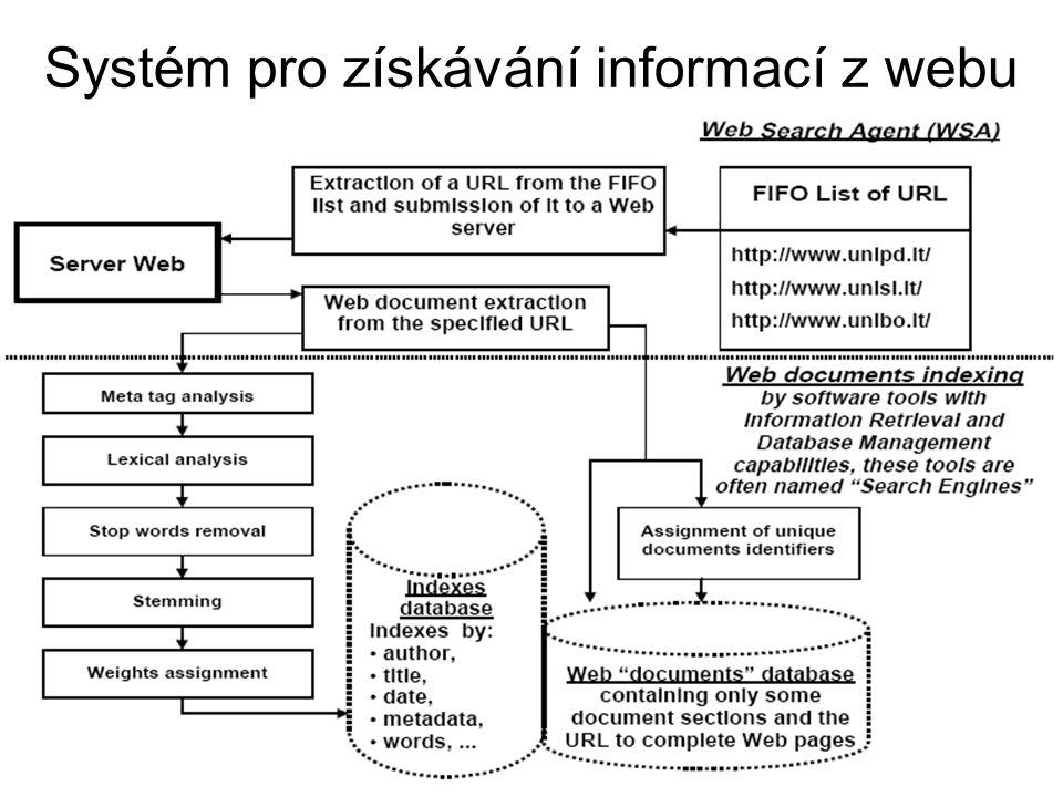 Systém pro získávání informací z webu