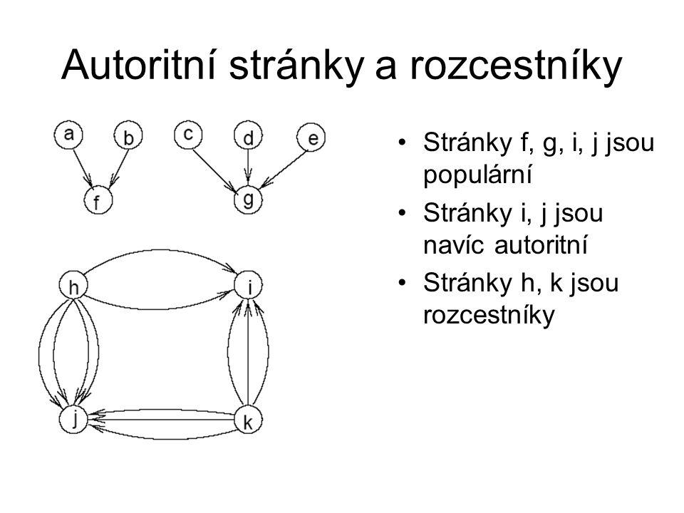 Autoritní stránky a rozcestníky Stránky f, g, i, j jsou populární Stránky i, j jsou navíc autoritní Stránky h, k jsou rozcestníky