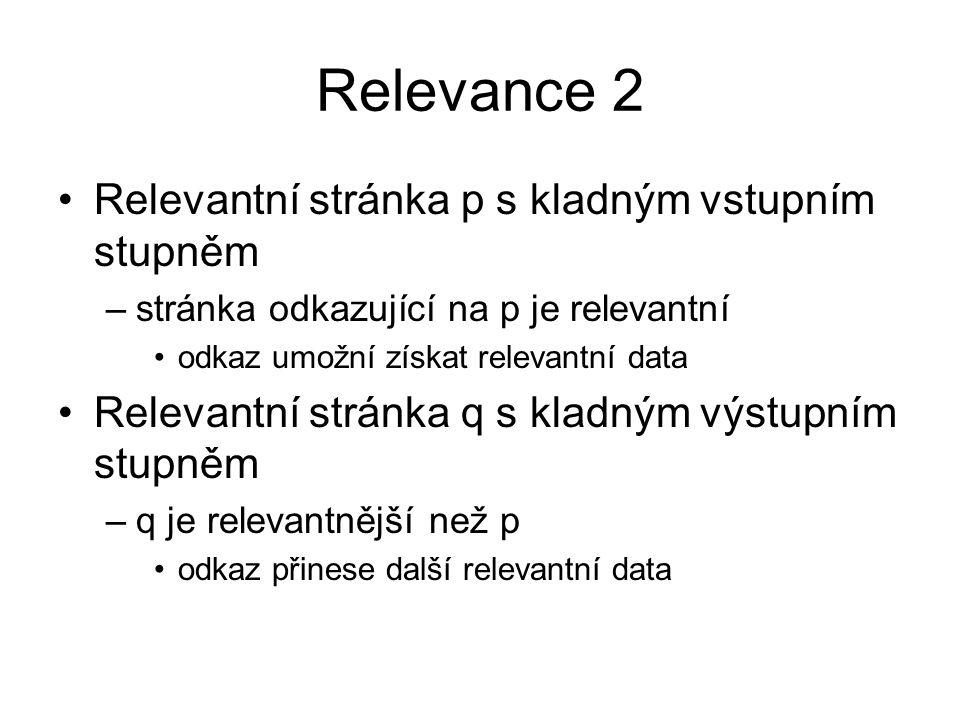 Relevance 2 Relevantní stránka p s kladným vstupním stupněm –stránka odkazující na p je relevantní odkaz umožní získat relevantní data Relevantní strá