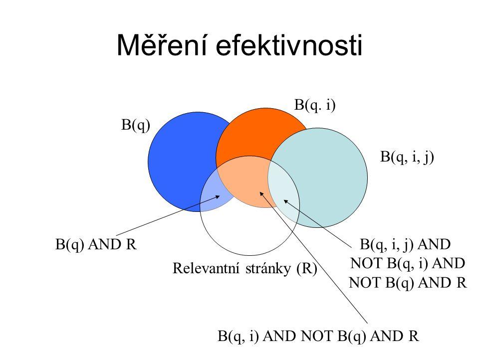 Měření efektivnosti Relevantní stránky (R) B(q) B(q, i, j) B(q. i) B(q) AND R B(q, i) AND NOT B(q) AND R B(q, i, j) AND NOT B(q, i) AND NOT B(q) AND R
