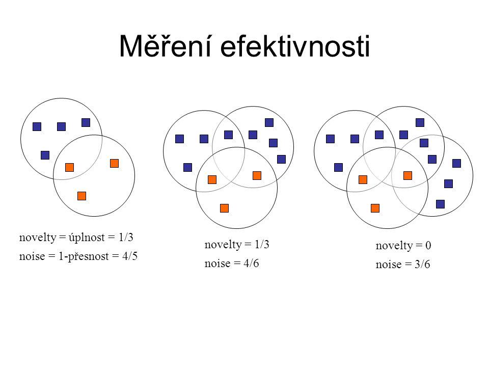 Měření efektivnosti novelty = úplnost = 1/3 noise = 1-přesnost = 4/5 novelty = 1/3 noise = 4/6 novelty = 0 noise = 3/6