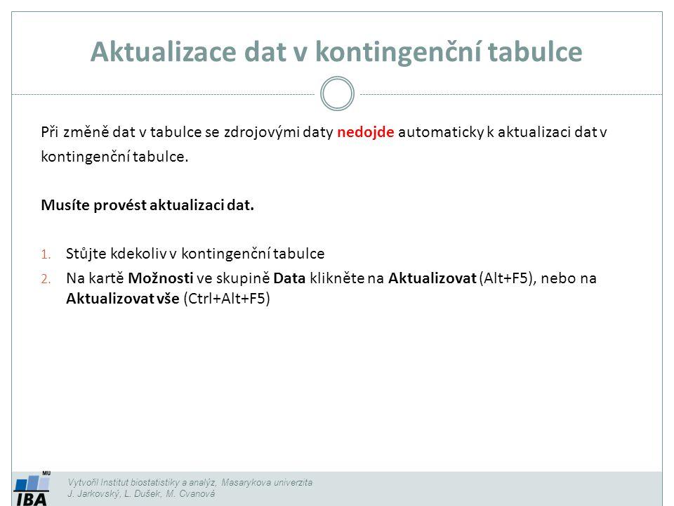 Aktualizace dat v kontingenční tabulce Vytvořil Institut biostatistiky a analýz, Masarykova univerzita J.