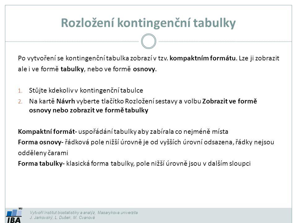 Rozložení kontingenční tabulky Vytvořil Institut biostatistiky a analýz, Masarykova univerzita J.