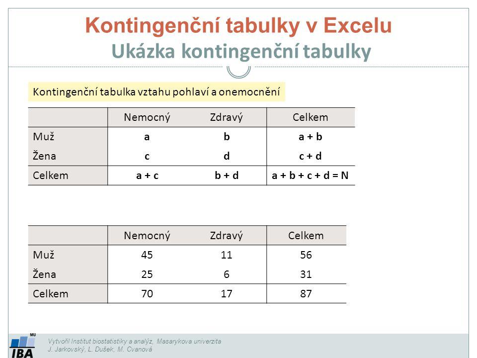 Kontingenční tabulky v Excelu Ukázka kontingenční tabulky Vytvořil Institut biostatistiky a analýz, Masarykova univerzita J.