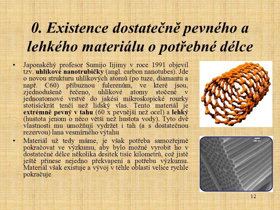 12 0. Existence dostatečně pevného a lehkého materiálu o potřebné délce Japonskéhý profesor Sumijo Iijimy v roce 1991 objevil tzv. uhlíkové nanotrubič