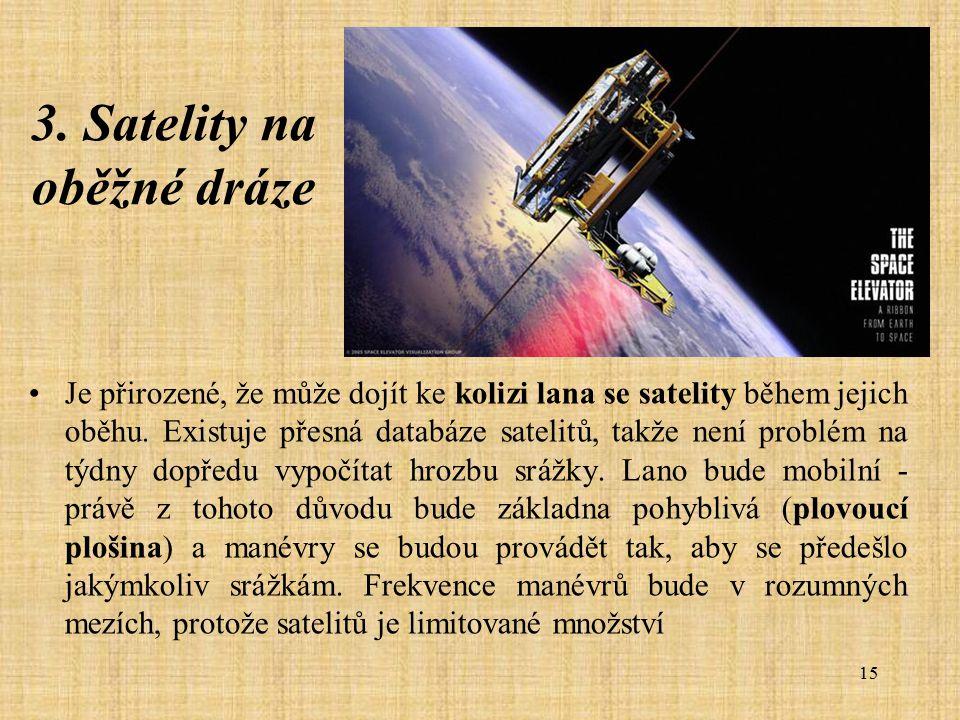 15 3. Satelity na oběžné dráze Je přirozené, že může dojít ke kolizi lana se satelity během jejich oběhu. Existuje přesná databáze satelitů, takže nen