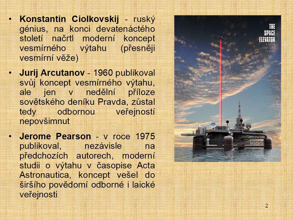 2 Konstantin Ciolkovskij - ruský génius, na konci devatenáctého století načrtl moderní koncept vesmírného výtahu (přesněji vesmírní věže) Jurij Arcuta