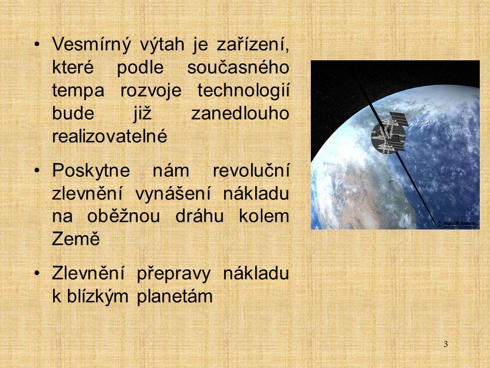 4 Fyzikální princip výtahu Aby se těleso udrželo na oběžné dráze kolem Země, musí mít dostatečnou rychlost.