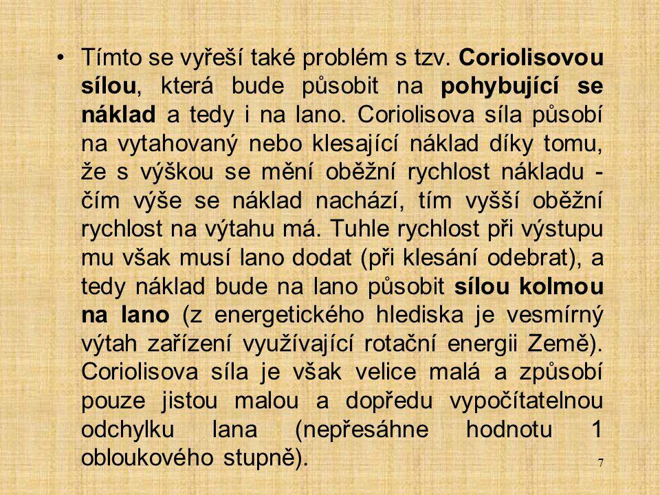 7 Tímto se vyřeší také problém s tzv. Coriolisovou sílou, která bude působit na pohybující se náklad a tedy i na lano. Coriolisova síla působí na vyta