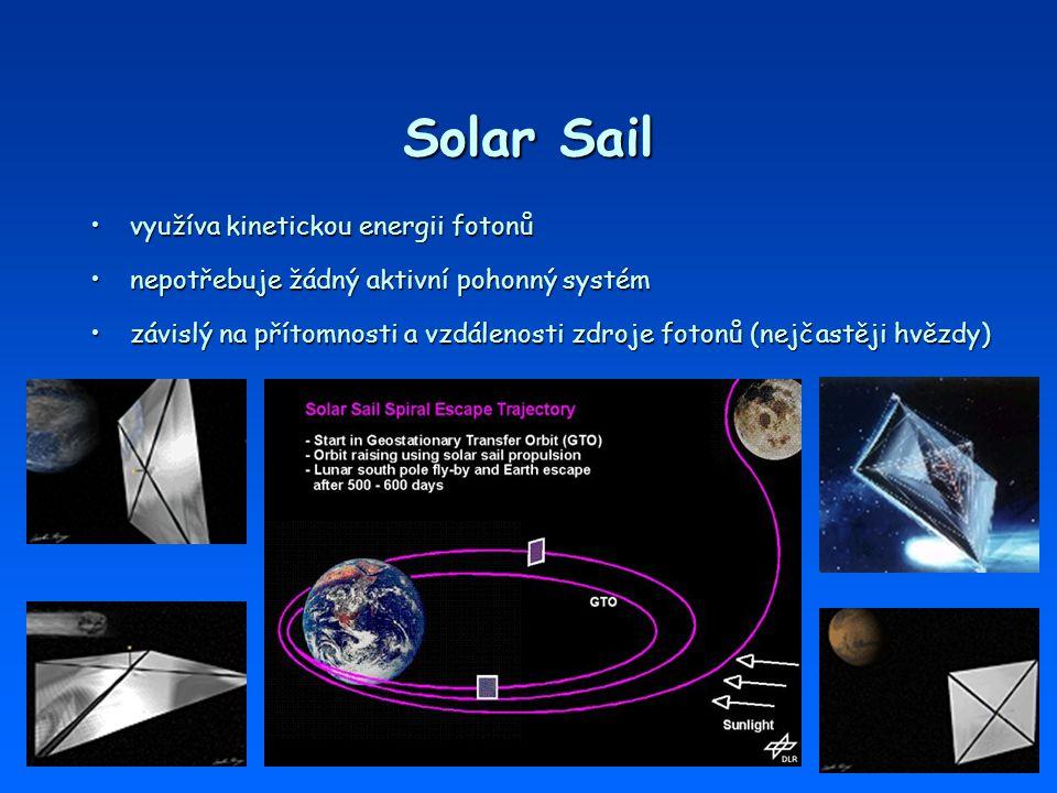 Solar Sail využíva kinetickou energii fotonůvyužíva kinetickou energii fotonů nepotřebuje žádný aktivní pohonný systémnepotřebuje žádný aktivní pohonn