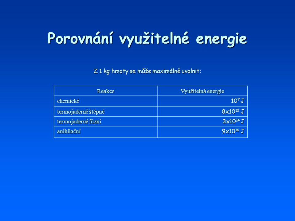 Porovnání využitelné energie Z 1 kg hmoty se může maximálně uvolnit: Reakce Využitelná energie chemické 10 7 J termojaderné štěpné 8x10 13 J termojade