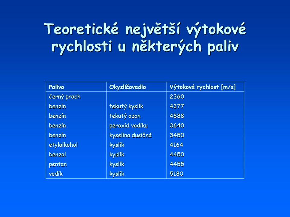 Antihmotový pohon - anihilace Anihilace v CERNu – projekt ATHENA Animace na Animace na http://info.web.cern.ch/info/Announcements/CERN/2002/0918-CoolAntiH/Animations/Animations-en.html http://info.web.cern.ch/info/Announcements/CERN/2002/0918-CoolAntiH/Animations/Animations-en.htmlhttp://info.web.cern.ch/info/Announcements/CERN/2002/0918-CoolAntiH/Animations/Animations-en.html antiprotony a pozitrony jsou zachycené v magnetických pastíchantiprotony a pozitrony jsou zachycené v magnetických pastích jejich spojením vzniká atom antivodíkujejich spojením vzniká atom antivodíku antivodík anihiluje s normální hmotou na aparatuřeantivodík anihiluje s normální hmotou na aparatuře